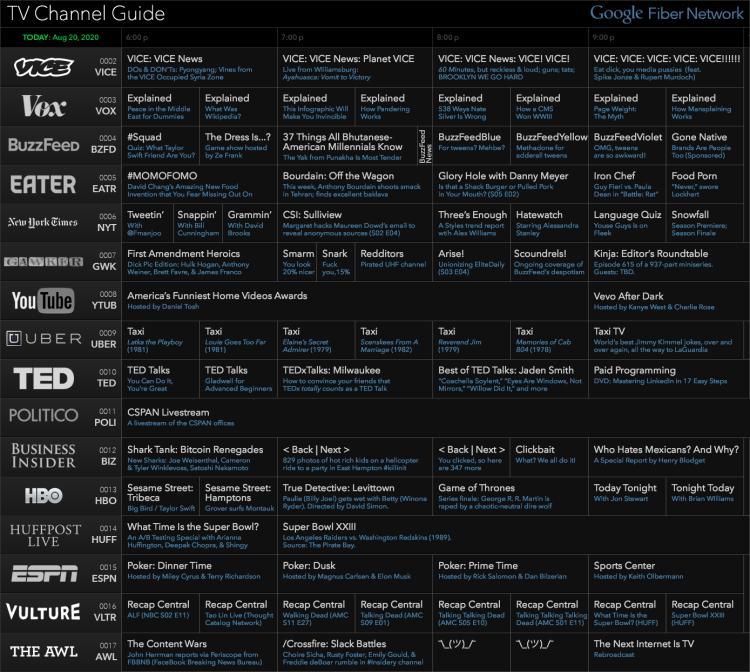 Future TV Channel Guide