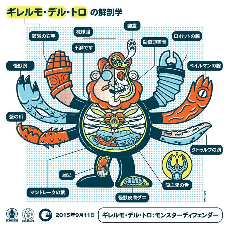 Buddha Del Toro Anatomy by CHOGRIN
