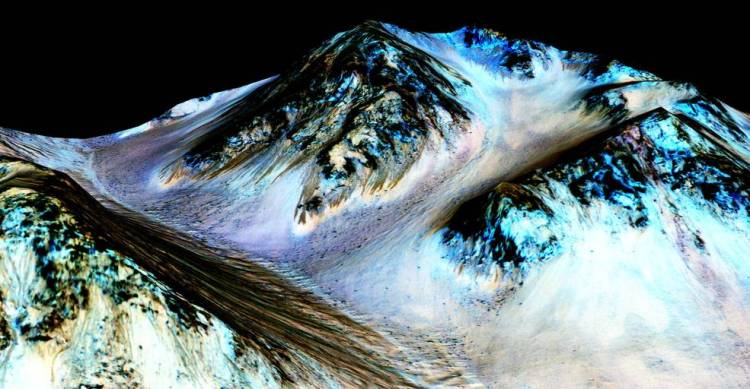 Liquid Water on Mars