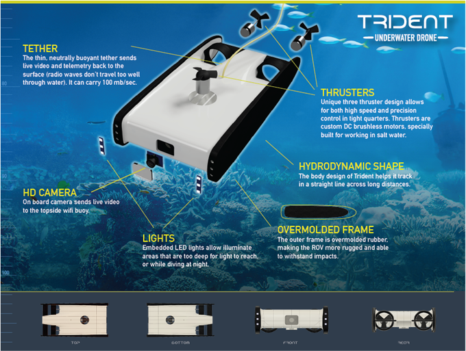 Trident OpenROV Features
