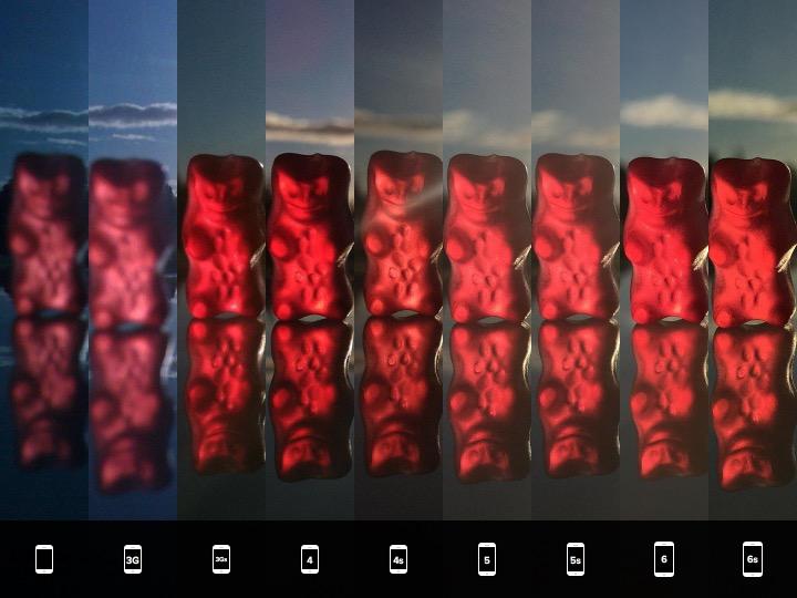 iphone 6s comparison gummy bears