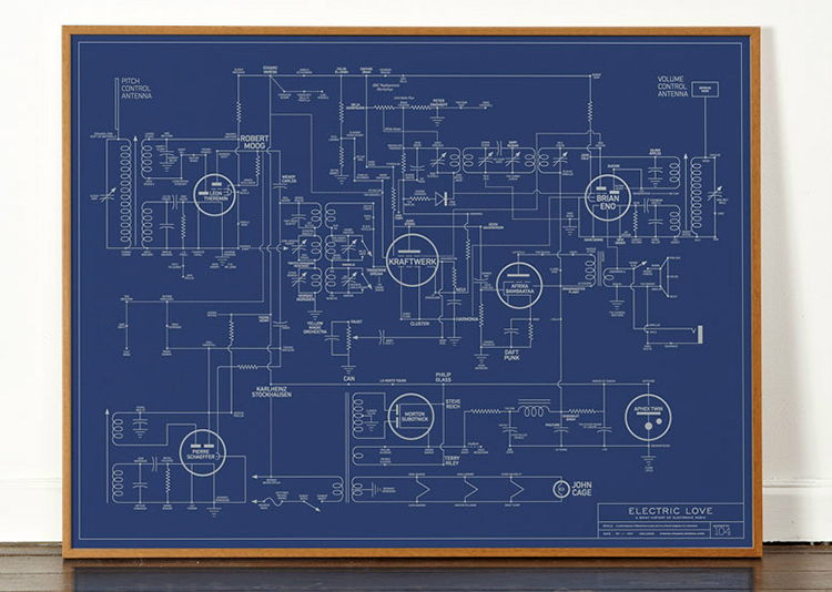 Electric love blueprint an art print that maps out the history and electric love blueprint an art print that maps out the history and evolution of electronic music malvernweather Images