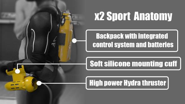 x2 Sport jet pack anatomy