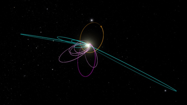 9th Planet and Distant Object Orbits