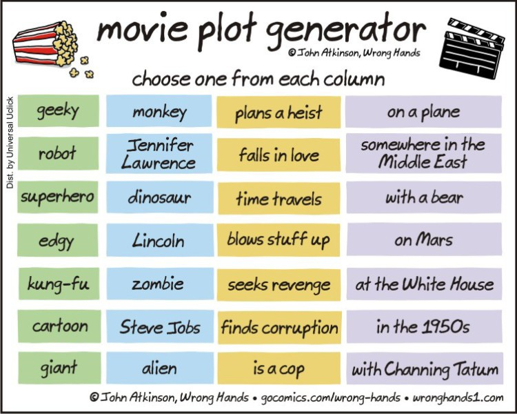 movie plot generator
