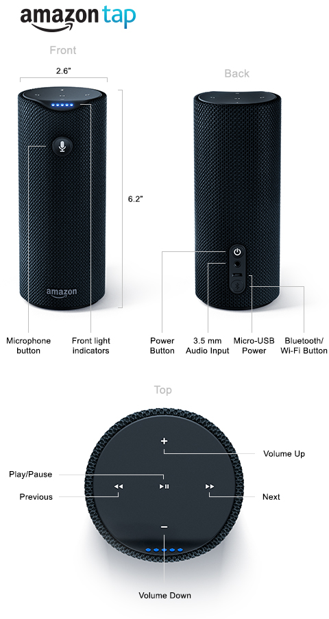 Amazon Tap Diagram