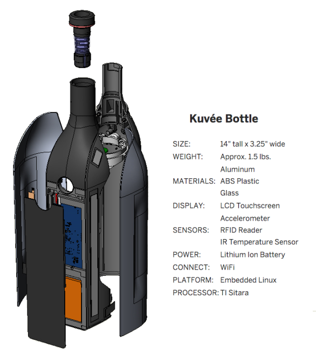 https://www.indiegogo.com/projects/kuvee-the-smart-wine-bottle-that-keeps-wine-fresh#/