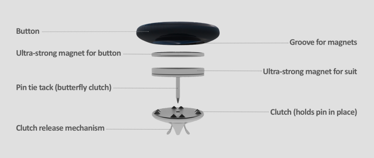 Cufftore Parts Diagram