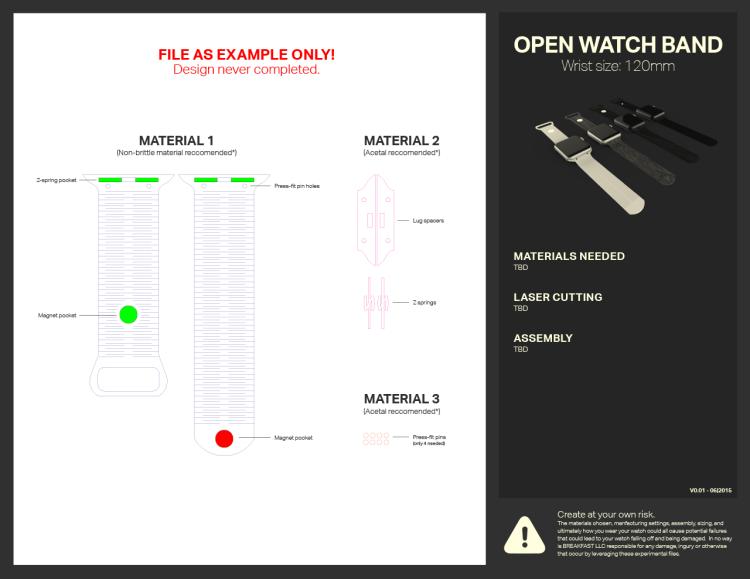 OpenBand Design File