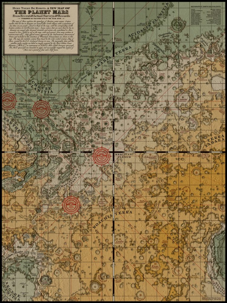 Medieval Map of Mars