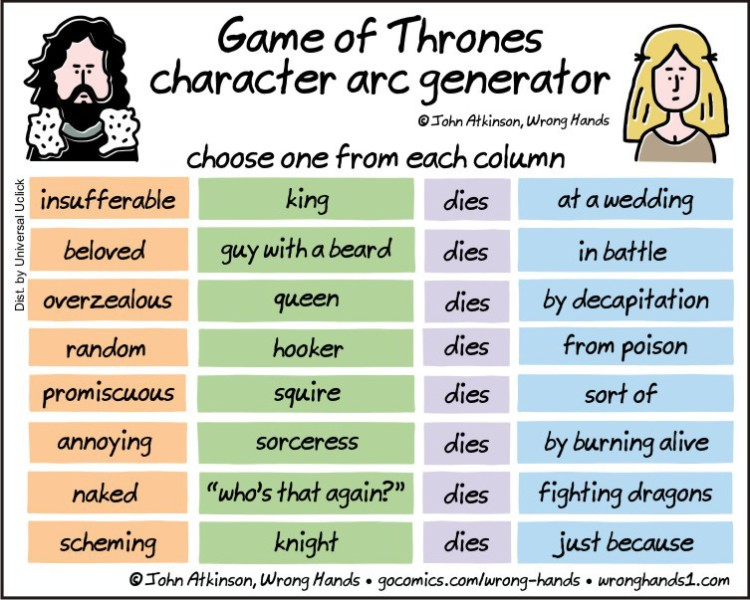 Game of Thrones Character Arc Generator