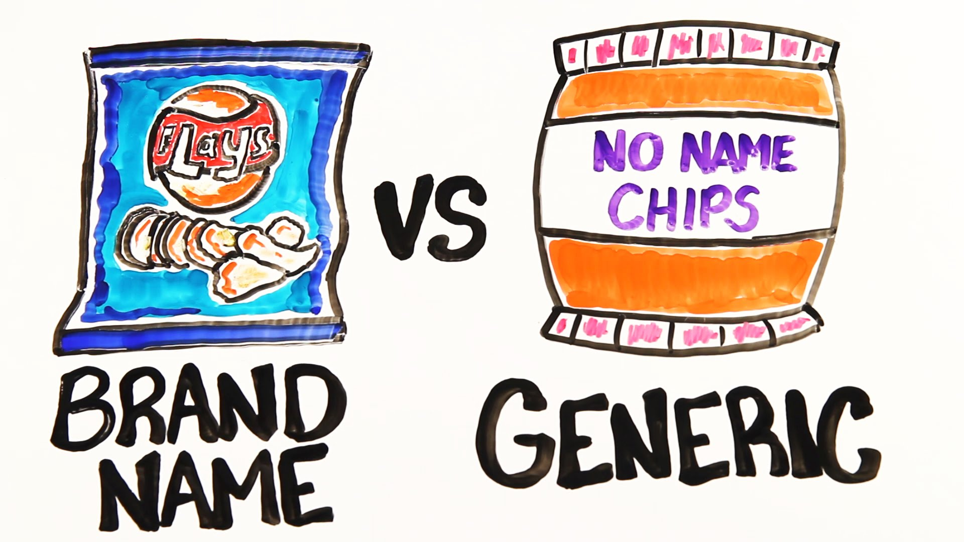 Differences between brand name and corporate image