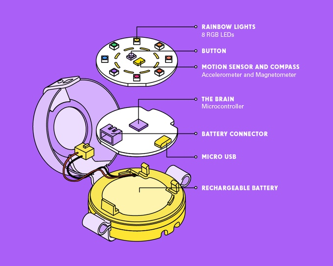 Mover Kit Illustrated Parts
