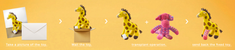 Second Life Toys