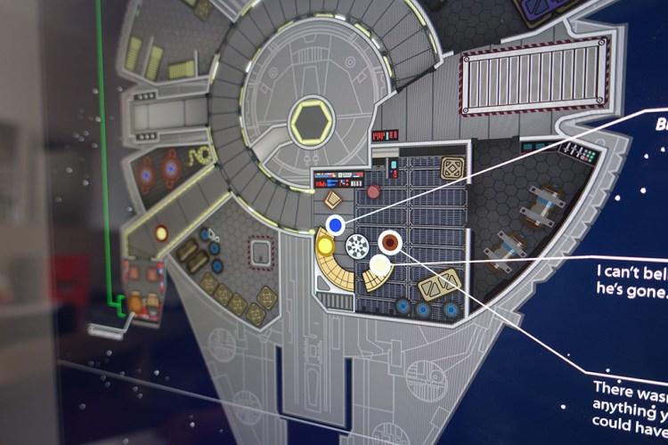 SWANH Infographic Millenium Falcon