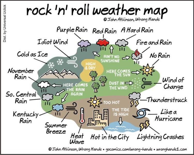 Rock 'N' Roll Weather Map