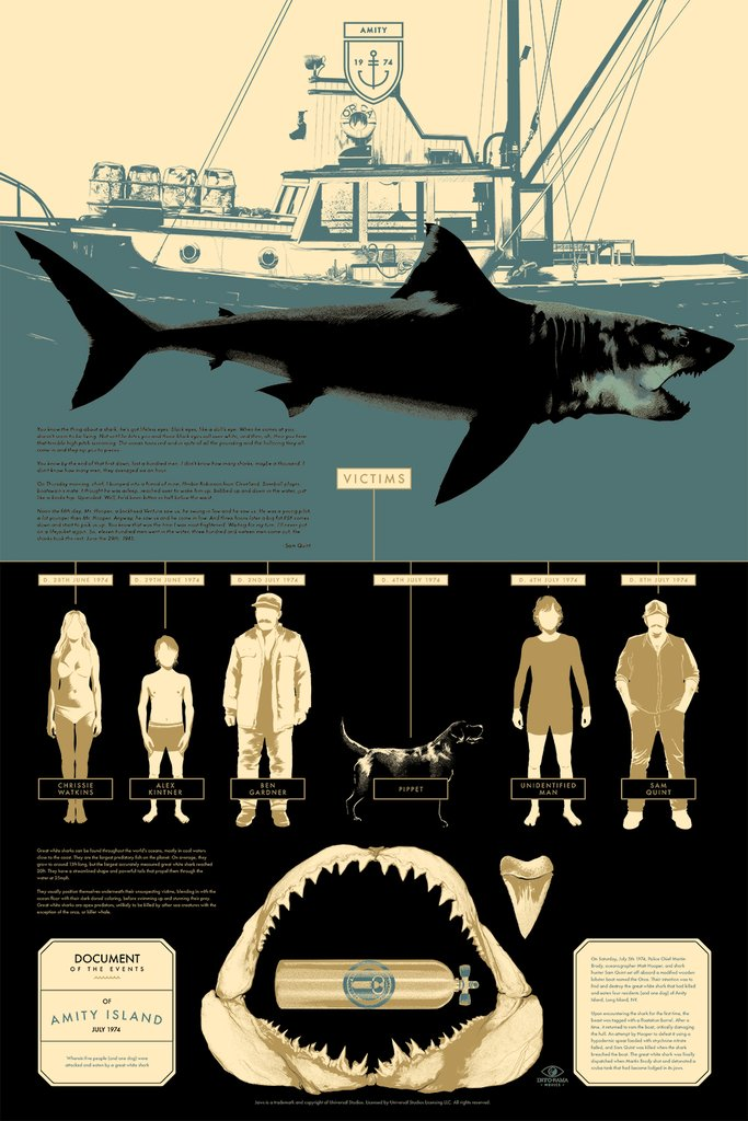 Jaws by Matt Taylor