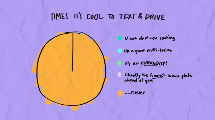Text Drive Never