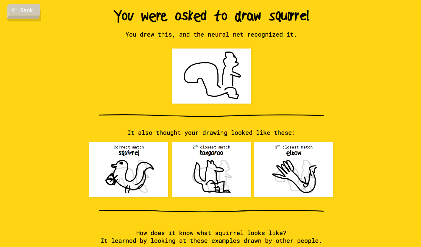 A Computer Neural Network Guesses What Players Are Drawing