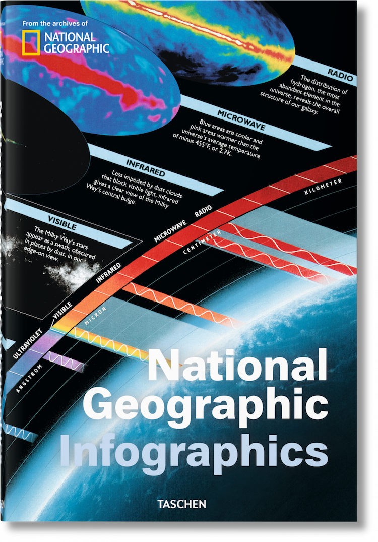 National Geographic Infographics, A Pictorial History of the Magazine's Pioneering Illustrations