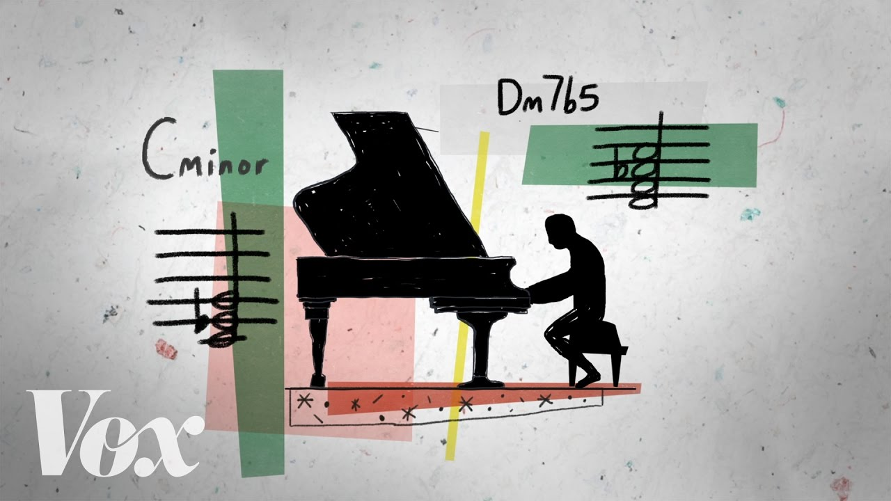 The Specific Jazz Inspired Chord Sequence That Make Christmas Songs