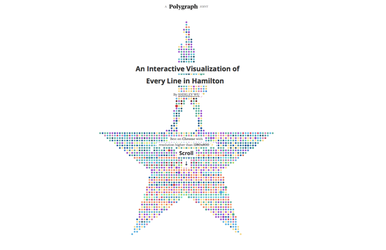 Hamilton Interactive Visualization