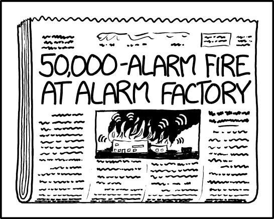 50,000 Alarm Fire