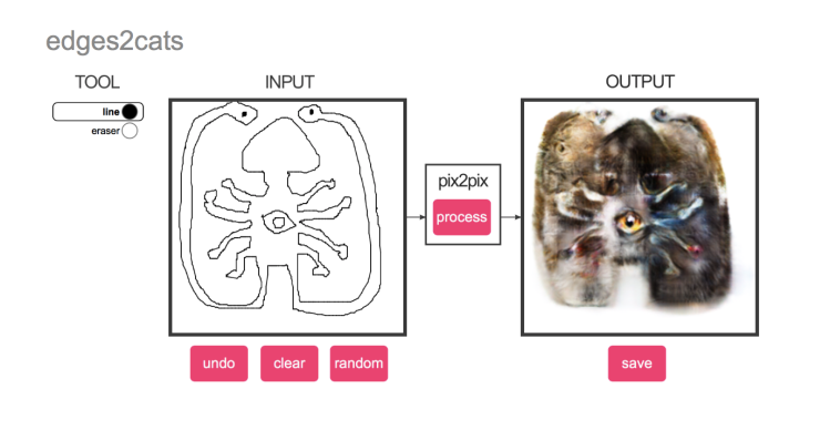 edges2cats Laughing Squid Cat