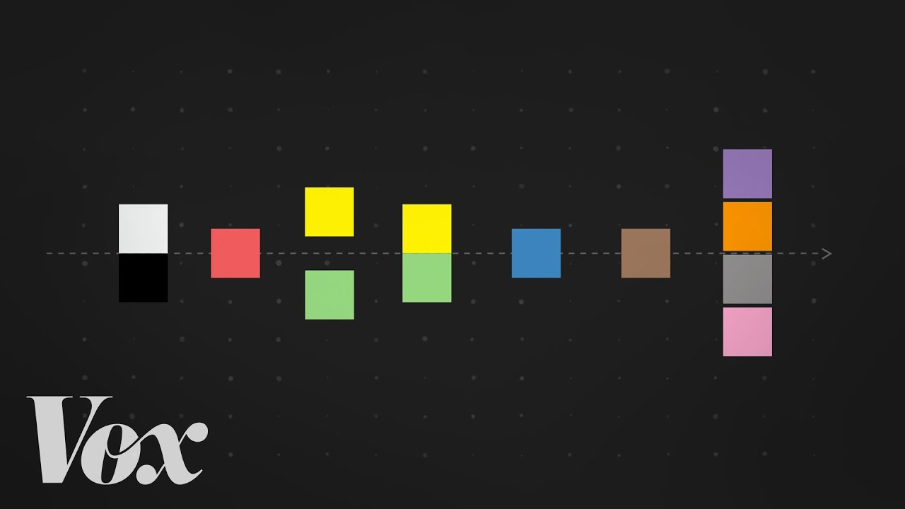 Why Different Cultures Invented Words for Colors in the Very