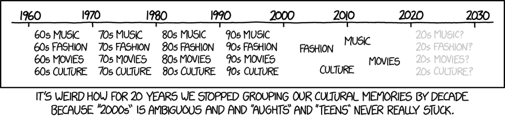 How Groupings of Cultural Memories Stopped Once We Reached the Aughts (2000s) and Teens (2010s)