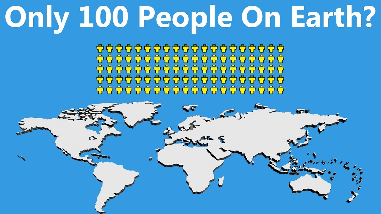 How The World Census Would Look If There Were Only One Hundred
