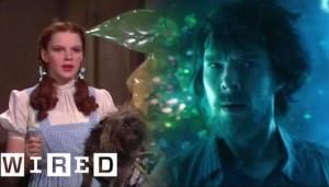 Evolution of Color in Film