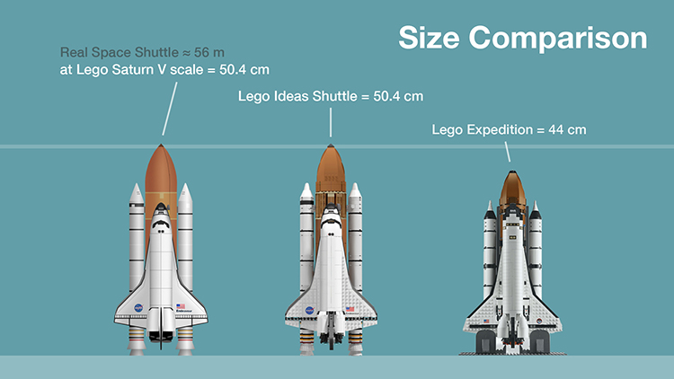 nasa new relation size - photo #36