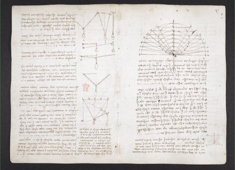 Codex Arundel Diagrams