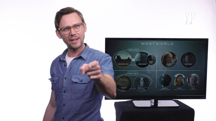 Jimmi Simpson Recaps Westworld in Six Minutes