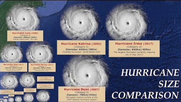 A Comparison of Hurricane Sizes Over the Years