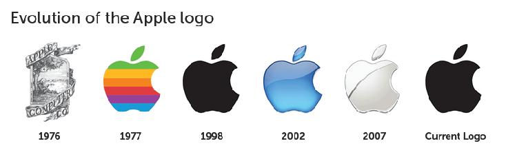 Branded in Memory Apple