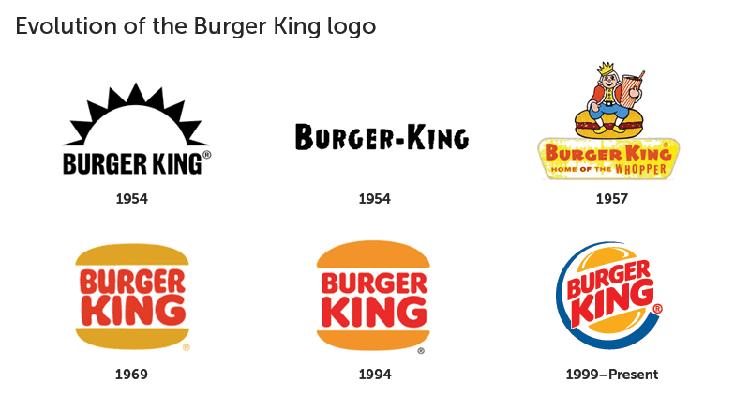 Branded in Memory Burger King