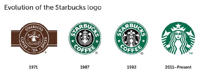 Branded in Memory Starbucks