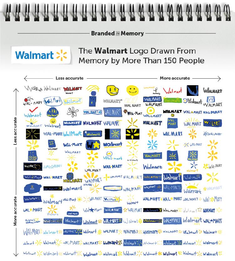 Branded in Memory Walmart
