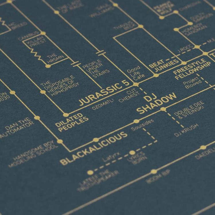 Hip-Hop Love Blueprint - A History of Hip-Hop