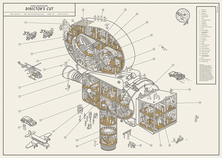 Director's Cut, A Cutaway Art Print Imagining Film Themed Sections of an Arriflex 35 IIC Movie Camera