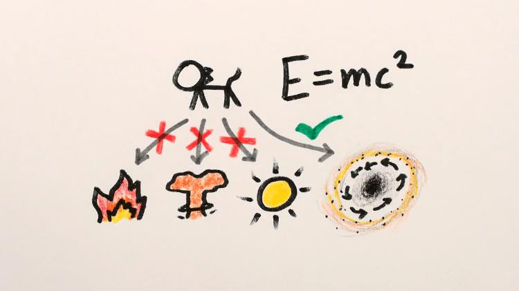 Black Holes Efficiency
