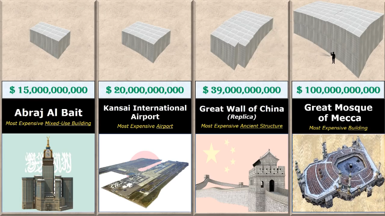 A Price Comparison of Some of the Most Expensive Buildings in the World