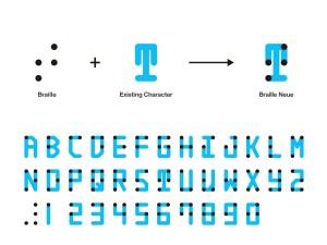 Braille Neue3
