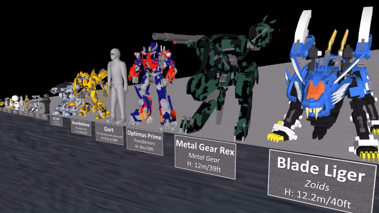 A Size Comparison of Popular Fictional Robots