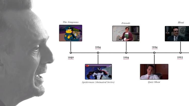 Hank Azaria Career Timeline