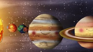 Planets of the Solar System Animation