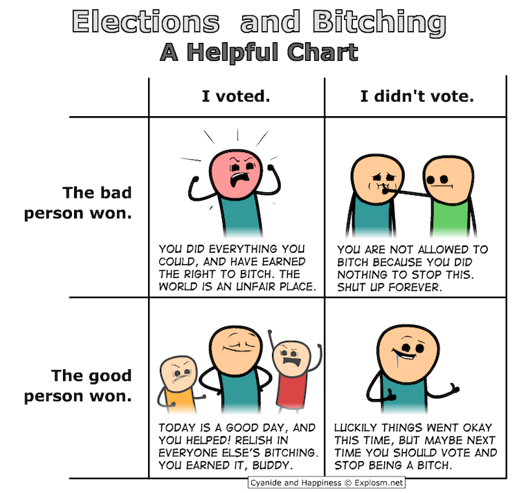 Elections and Bitching: A Helpful Chart