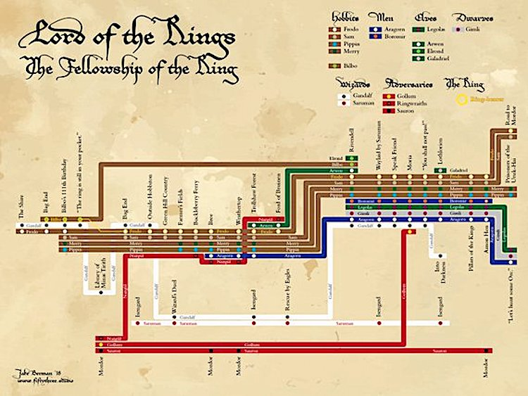 Lord of the Rings Subway Map